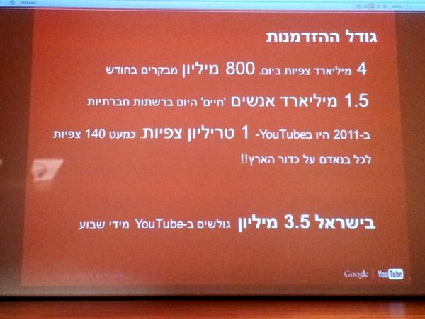נתונים על שימוש ביוטיוב, בישראל ובעולם. מתוך הרצאה של עדי בר-אב, גוגל בכנס מידות 2012.