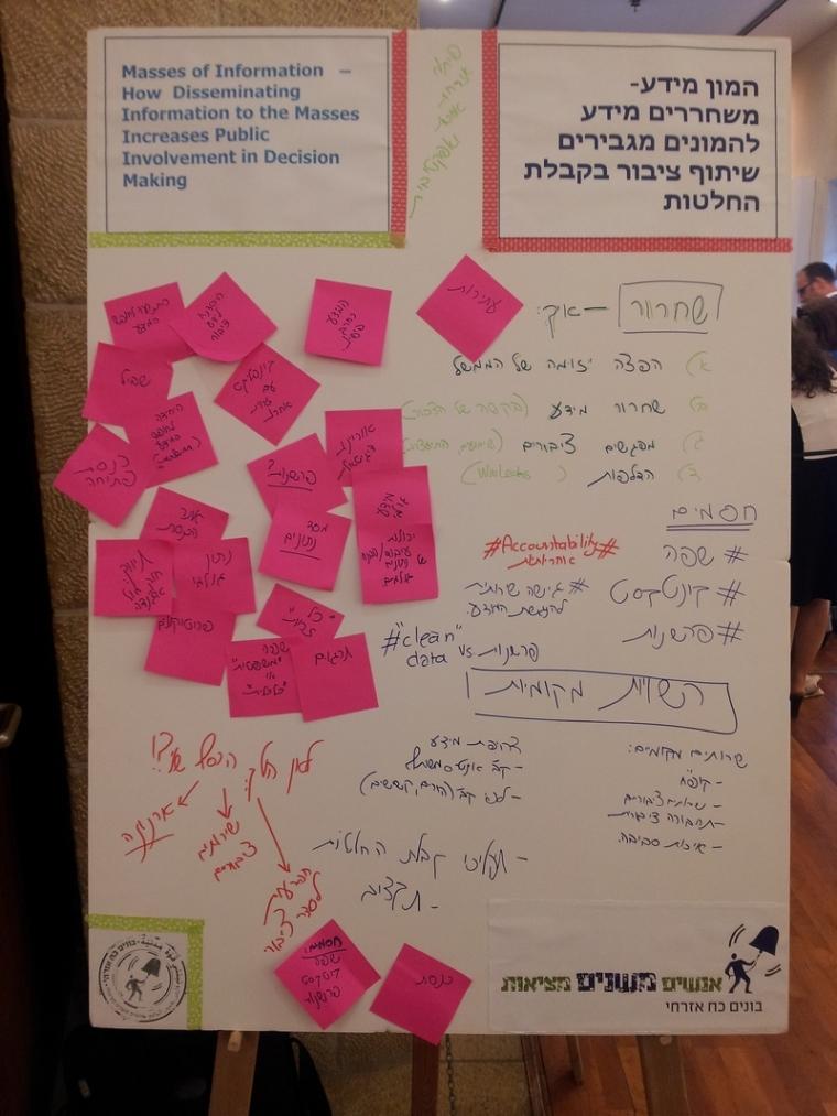 לוח סיכום העבודה של קבוצת שחרור מידע ברשת.