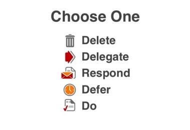 חמש הפעולות האפשריות בדרך ל-inbox zero.