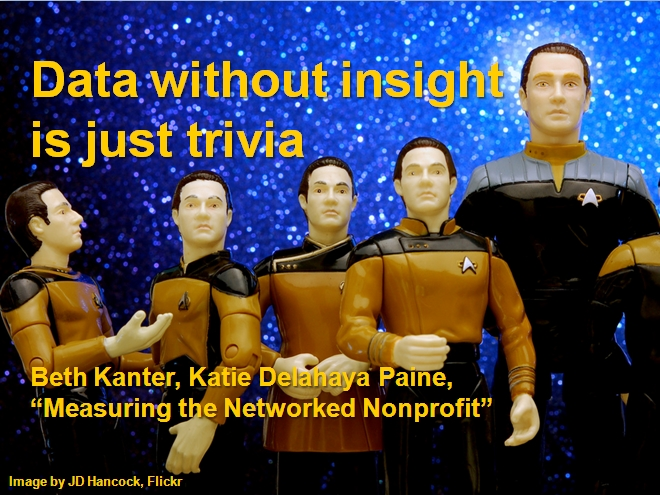 Data without insight is just trivia