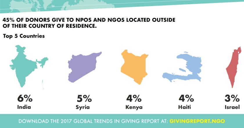 2017 Global Trends in Giving Report -Outside Givivng